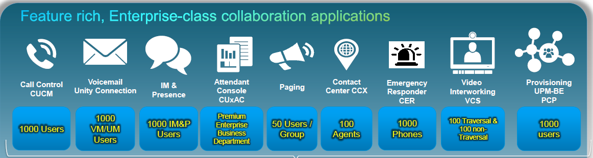 cisco_uc_overview Cisco Collaboration   %title